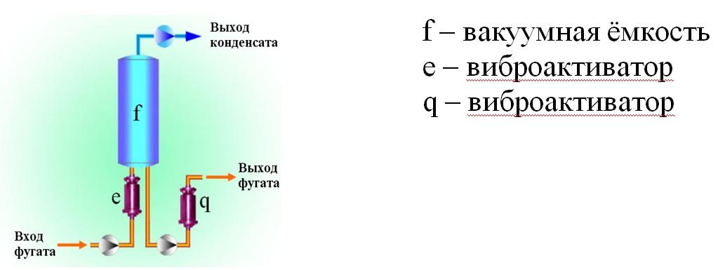 Схема контура 3